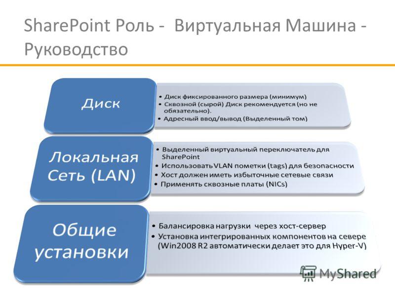 SharePoint Роль - Виртуальная Машина - Руководство