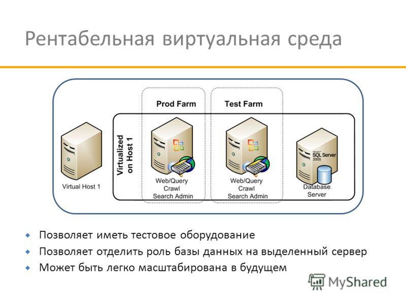 Рентабельная виртуальная среда Позволяет иметь тестовое оборудование Позволяет отделить роль базы данных на выделенный сервер Может быть легко масштабирована в будущем