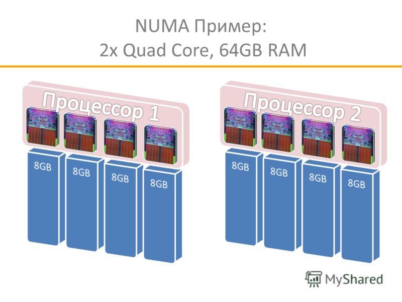 NUMA Пример: 2x Quad Core, 64GB RAM