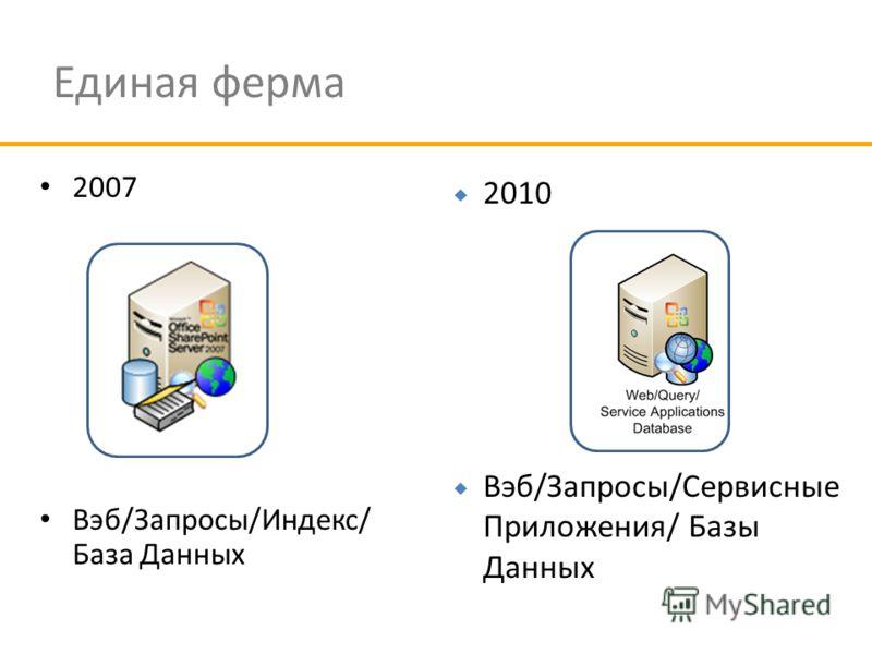 Единая ферма 2007 Вэб/Запросы/Индекс/ База Данных 2010 Вэб/Запросы/Сервисные Приложения/ Базы Данных