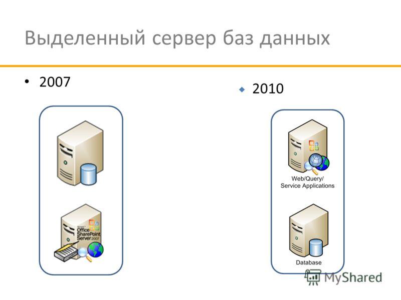 Выделенный сервер баз данных 2007 2010
