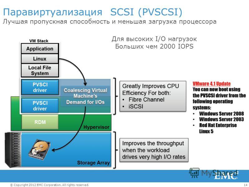 14© Copyright 2012 EMC Corporation. All rights reserved. Паравиртуализация SCSI (PVSCSI) Лучшая пропускная способность и меньшая загрузка процессора Для высоких I/O нагрузок Больших чем 2000 IOPS