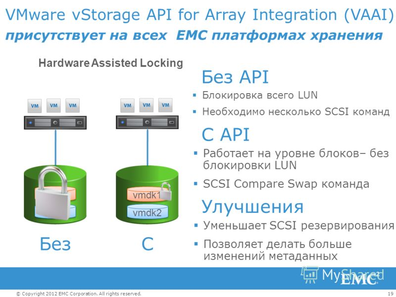 19© Copyright 2012 EMC Corporation. All rights reserved. VMware vStorage API for Array Integration (VAAI) присутствует на всех EMC платформах хранения Hardware Assisted Locking Блокировка всего LUN Необходимо несколько SCSI команд Без API Работает на