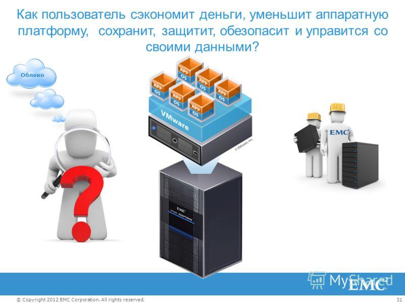31© Copyright 2012 EMC Corporation. All rights reserved. Как пользователь сэкономит деньги, уменьшит аппаратную платформу, сохранит, защитит, обезопасит и управится со своими данными? Облако