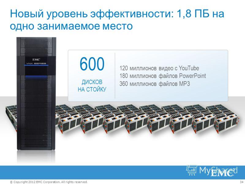 34© Copyright 2012 EMC Corporation. All rights reserved. Новый уровень эффективности: 1,8 ПБ на одно занимаемое место ДИСКОВ НА СТОЙКУ 600 120 миллионов видео с YouTube 180 миллионов файлов PowerPoint 360 миллионов файлов MP3