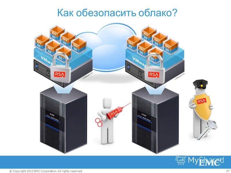 37© Copyright 2012 EMC Corporation. All rights reserved. Как обезопасить облако?
