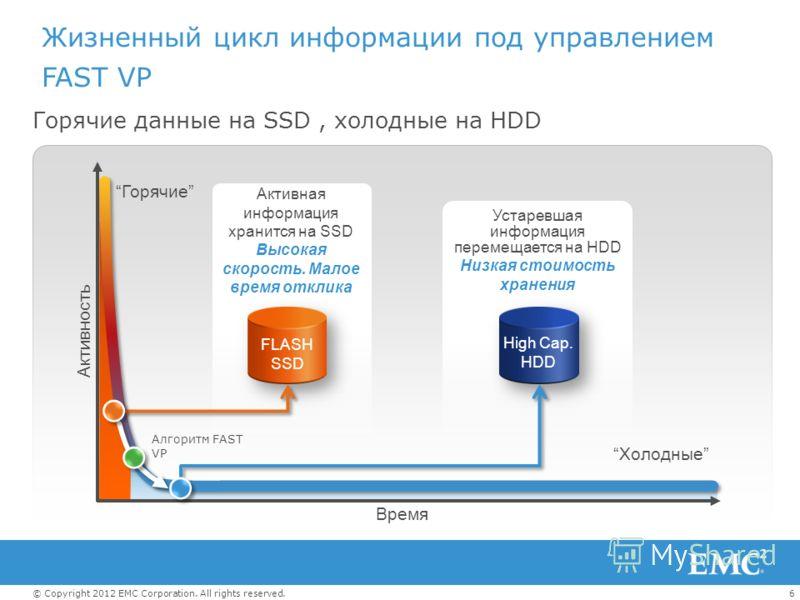 6© Copyright 2012 EMC Corporation. All rights reserved. Жизненный цикл информации под управлением FAST VP Горячие данные на SSD, холодные на HDD Горячие Устаревшая информация перемещается на HDD Низкая стоимость хранения Активная информация хранится