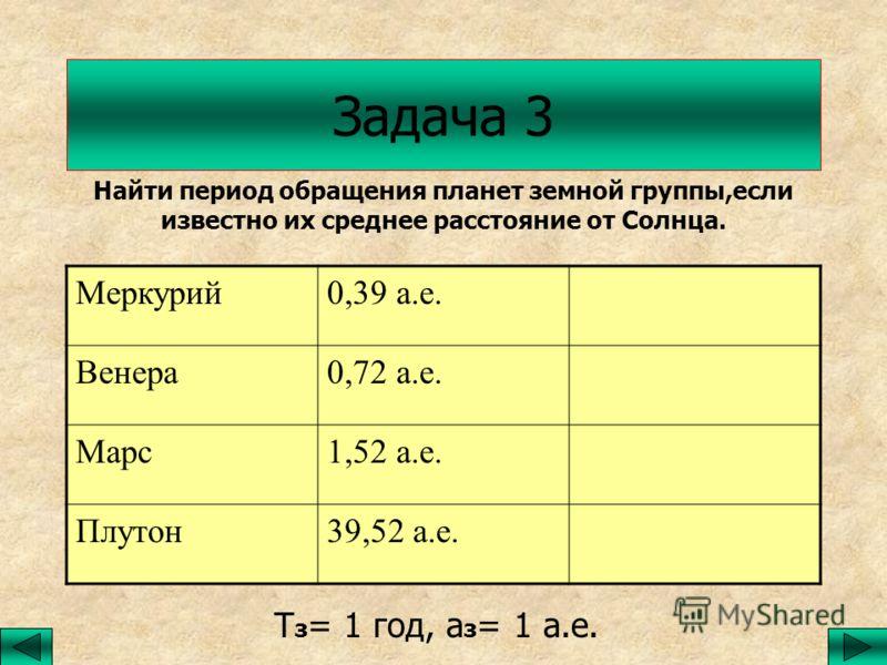 Задача 3 Найти период обращения планет земной группы,если известно их среднее расстояние от Солнца. Меркурий0,39 а.е. Венера0,72 а.е. Марс1,52 а.е. Плутон39,52 а.е. Т з = 1 год, а з = 1 а.е.