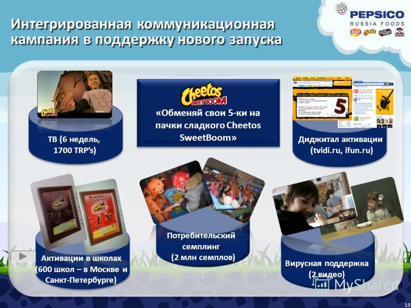 Интегрированная коммуникационная кампания в поддержку нового запуска «Обменяй свои 5-ки на пачки сладкого Cheetos SweetBoom» ТВ (6 недель, 1700 TRPs) 1700 TRPs) Активации в школах (600 школ – в Москве и Санкт-Петербурге) Потребительский семплинг (2 м