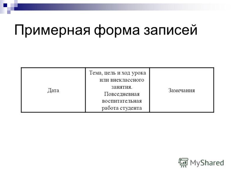 Примерная форма записей Дата Тема, цель и ход урока или внеклассного занятия. Повседневная воспитательная работа студента Замечания