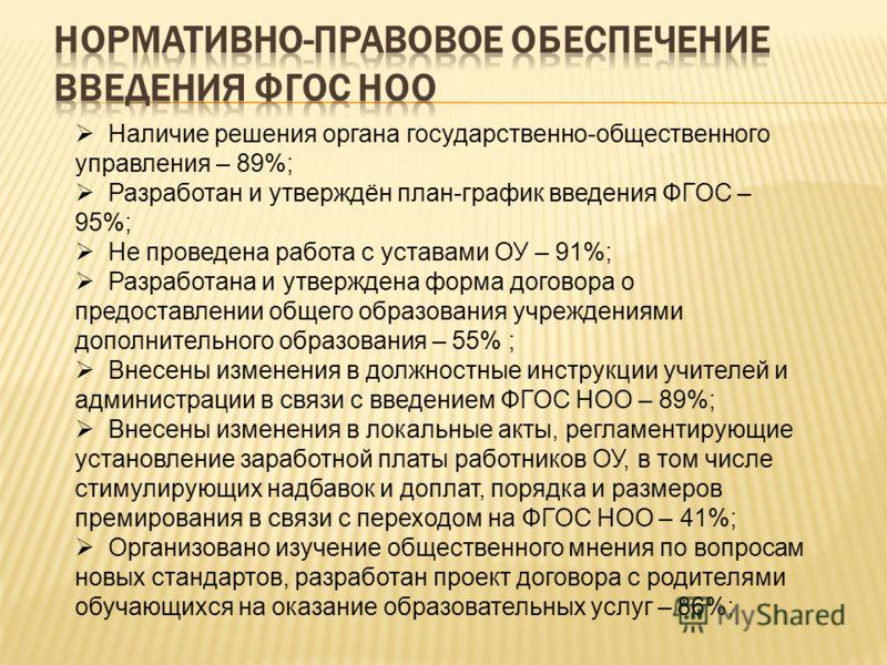 Наличие решения органа государственно-общественного управления – 89%; Разработан и утверждён план-график введения ФГОС – 95%; Не проведена работа с уставами ОУ – 91%; Разработана и утверждена форма договора о предоставлении общего образования учрежде