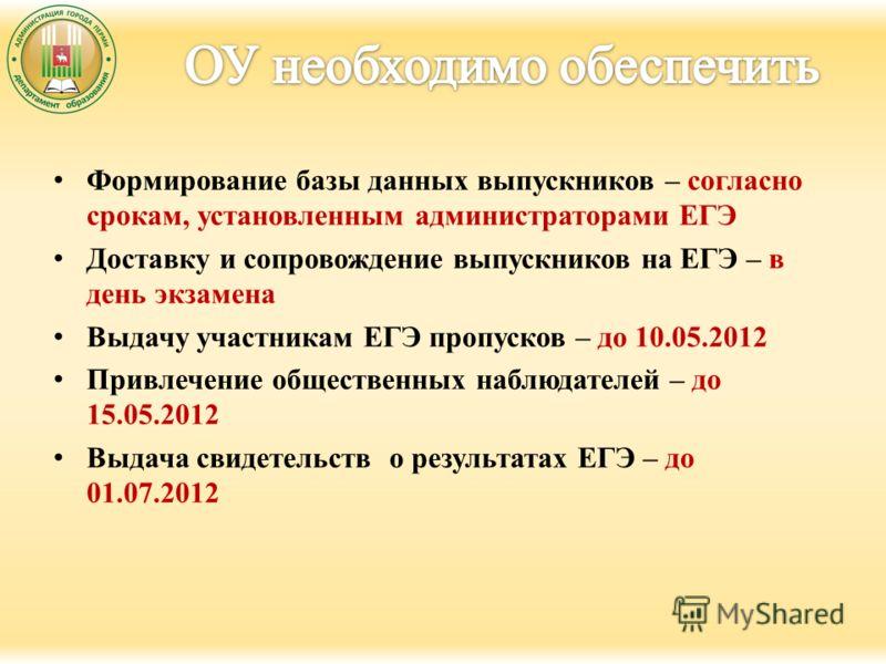 Формирование базы данных выпускников – согласно срокам, установленным администраторами ЕГЭ Доставку и сопровождение выпускников на ЕГЭ – в день экзамена Выдачу участникам ЕГЭ пропусков – до 10.05.2012 Привлечение общественных наблюдателей – до 15.05.