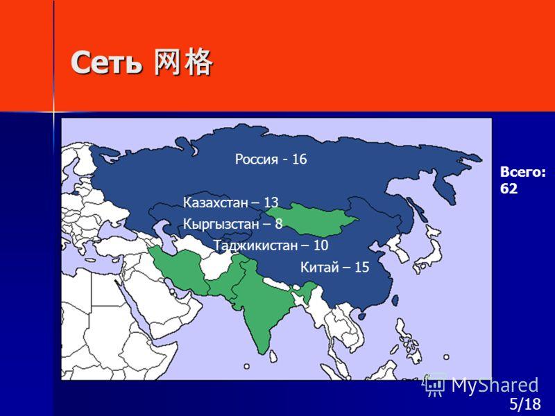 Сеть Сеть Россия - 16 Казахстан – 13 Кыргызстан – 8 Таджикистан – 10 Китай – 15 Всего: 62 5/18