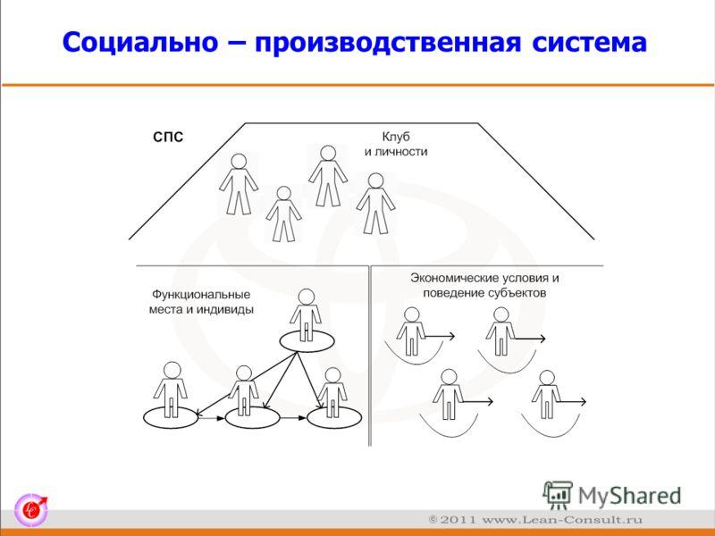 Социально – производственная система