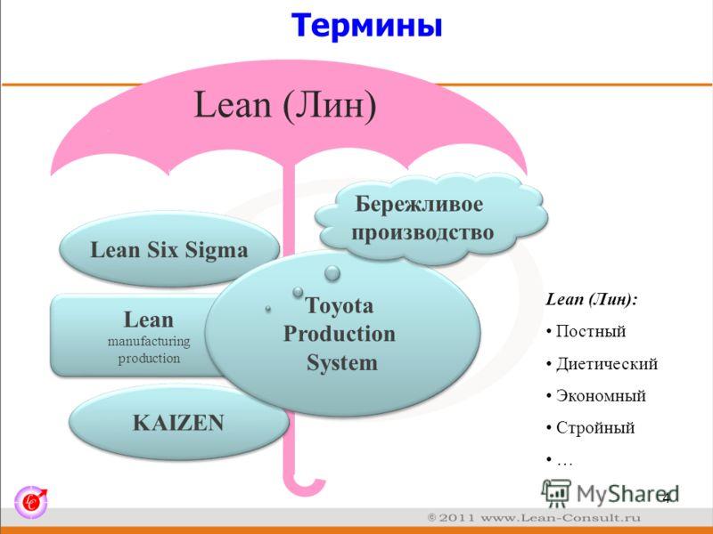 Термины Lean manufacturing production KAIZEN Lean Six Sigma Lean (Лин): Постный Диетический Экономный Стройный … Lean (Лин) 4 Тоyota Production System Бережливое производство
