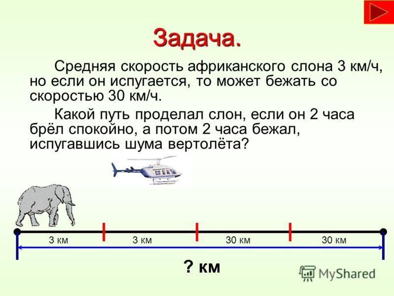 Задача. Средняя скорость африканского слона 3 км/ч, но если он испугается, то может бежать со скоростью 30 км/ч. Какой путь проделал слон, если он 2 часа брёл спокойно, а потом 2 часа бежал, испугавшись шума вертолёта? ? км 30 км 3 км