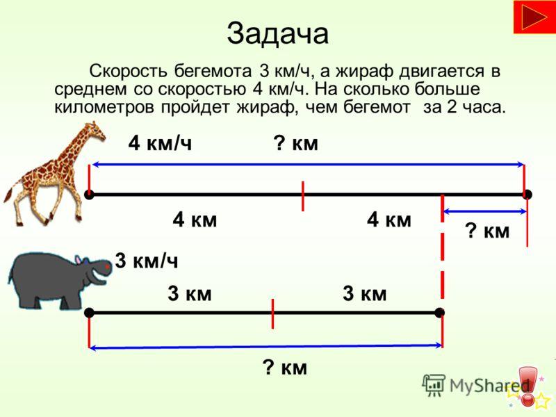 Задача Скорость бегемота 3 км/ч, а жираф двигается в среднем со скоростью 4 км/ч. На сколько больше километров пройдет жираф, чем бегемот за 2 часа. 3 км 3 км/ч 4 км/ч 4 км ? км