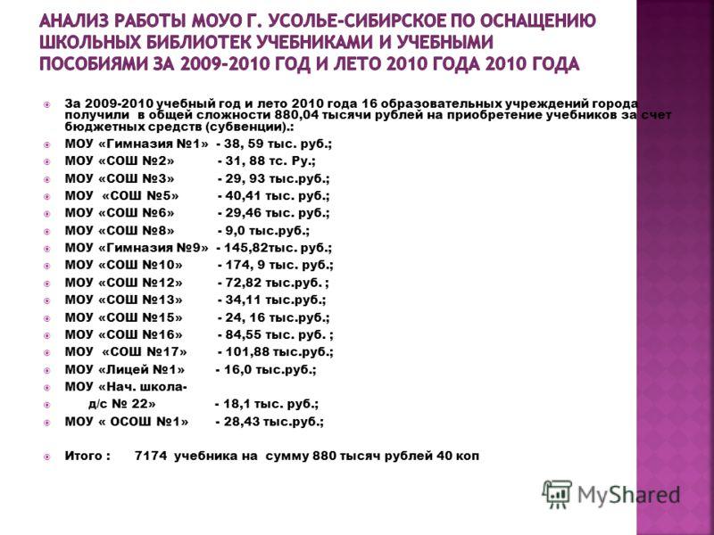 За 2009-2010 учебный год и лето 2010 года 16 образовательных учреждений города получили в общей сложности 880,04 тысячи рублей на приобретение учебников за счет бюджетных средств (субвенции).: МОУ «Гимназия 1» - 38, 59 тыс. руб.; МОУ «СОШ 2» - 31, 88