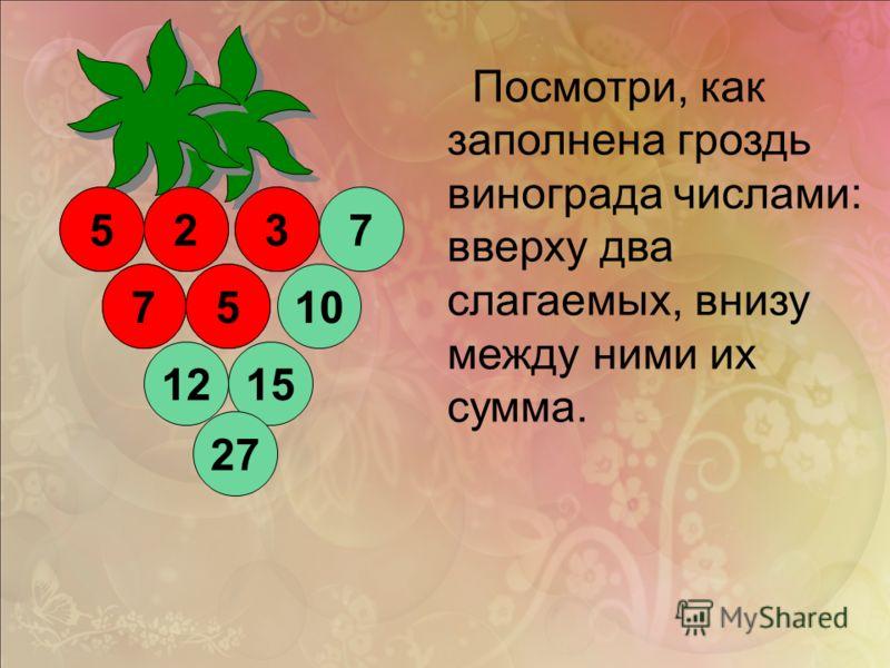 www.themegallery.com 2 1215 5 510 27 7 37 Посмотри, как заполнена гроздь винограда числами: вверху два слагаемых, внизу между ними их сумма. 7 523 5