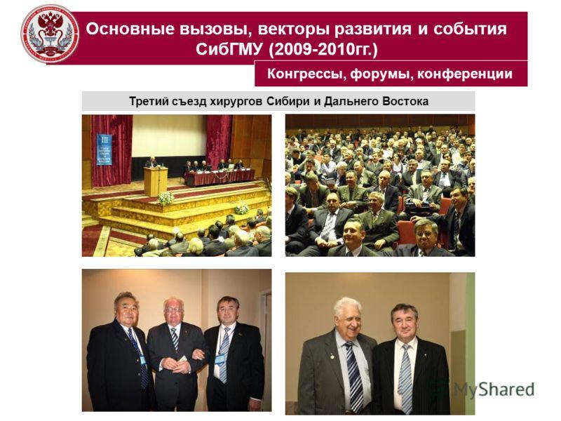 Основные вызовы, векторы развития и события СибГМУ (2009-2010гг.) Третий съезд хирургов Сибири и Дальнего Востока Конгрессы, форумы, конференции