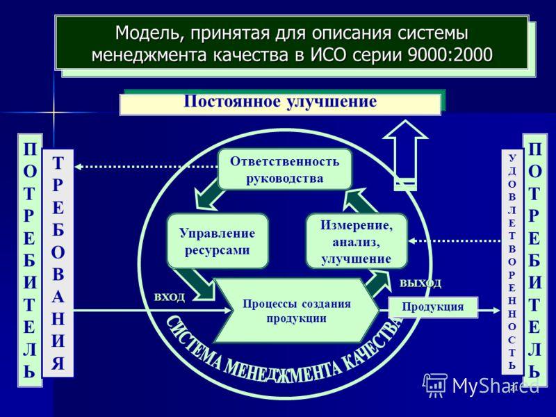 21 Модель, принятая для описания системы менеджмента качества в ИСО серии 9000:2000 ПОТРЕБИТЕЛЬПОТРЕБИТЕЛЬ ПОТРЕБИТЕЛЬПОТРЕБИТЕЛЬ ТРЕБОВАНИЯТРЕБОВАНИЯ УДОВЛЕТВОРЕННОСТЬУДОВЛЕТВОРЕННОСТЬ Постоянное улучшение Процессы создания продукции Управление ресу