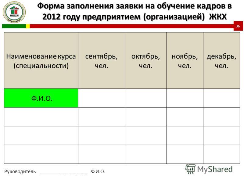 Наименование курса (специальности) сентябрь, чел. октябрь, чел. ноябрь, чел. декабрь, чел. Ф.И.О. Руководитель __________________ Ф.И.О. Форма заполнения заявки на обучение кадров в 2012 году предприятием (организацией) ЖКХ 36