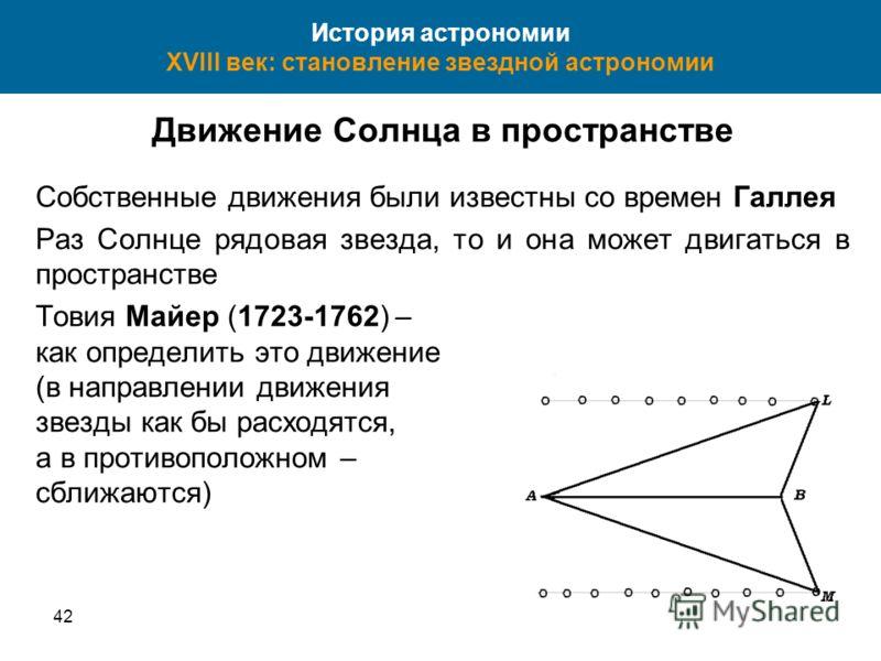 4228 История астрономии XVIII век: становление звездной астрономии Движение Солнца в пространстве Собственные движения были известны со времен Галлея Раз Солнце рядовая звезда, то и она может двигаться в пространстве Товия Майер (1723-1762) – как опр