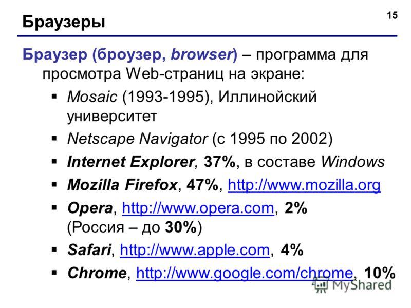 15 Браузеры Браузер (броузер, browser) – программа для просмотра Web-страниц на экране: Mosaic (1993-1995), Иллинойский университет Netscape Navigator (с 1995 по 2002) Internet Explorer, 37%, в составе Windows Mozilla Firefox, 47%, http://www.mozilla
