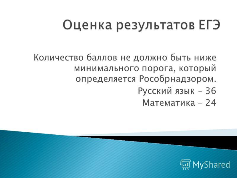 Количество баллов не должно быть ниже минимального порога, который определяется Рособрнадзором. Русский язык – 36 Математика – 24