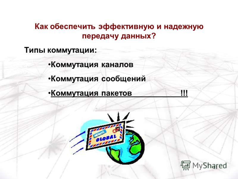 11 Типы коммутации: Коммутация каналов Коммутация сообщений Коммутация пакетов !!! Как обеспечить эффективную и надежную передачу данных?