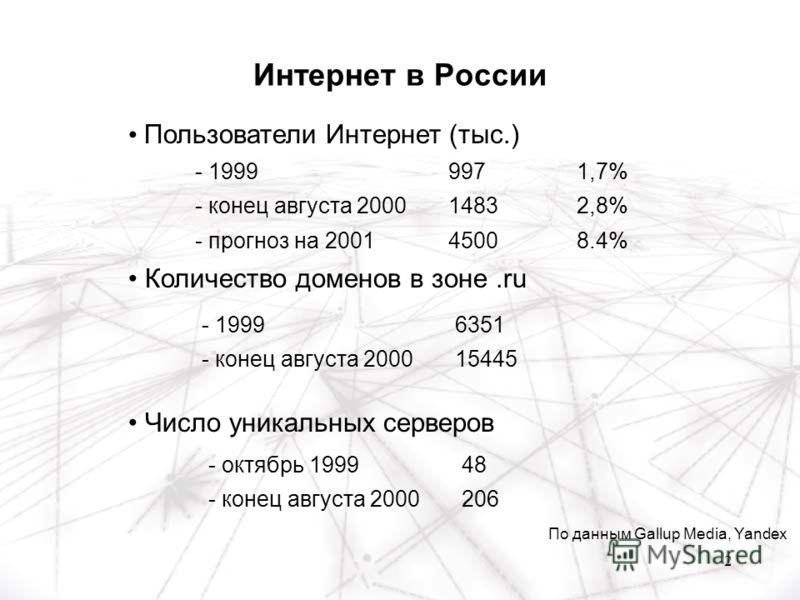 2 Пользователи Интернет (тыс.) Количество доменов в зоне.ru Число уникальных серверов - 19999971,7% - конец августа 200014832,8% - прогноз на 200145008.4% - 19996351 - конец августа 200015445 - октябрь 199948 - конец августа 2000206 По данным Gallup