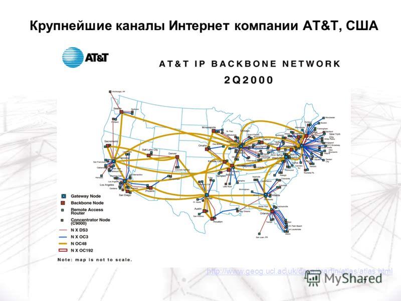 7 http://www.geog.ucl.ac.uk/casa/martin/atlas/atlas.html Крупнейшие каналы Интернет компании AT&T, США