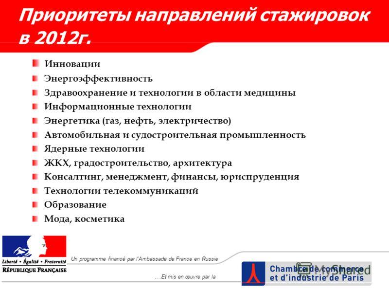 Приоритеты направлений стажировок в 2012г. Инновации Энергоэффективность Здравоохранение и технологии в области медицины Информационные технологии Энергетика (газ, нефть, электричество) Автомобильная и судостроительная промышленность Ядерные технолог