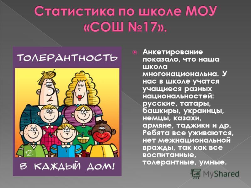 Анкетирование показало, что наша школа многонациональна. У нас в школе учатся учащиеся разных национальностей: русские, татары, башкиры, украинцы, немцы, казахи, армяне, таджики и др. Ребята все уживаются, нет межнациональной вражды, так как все восп