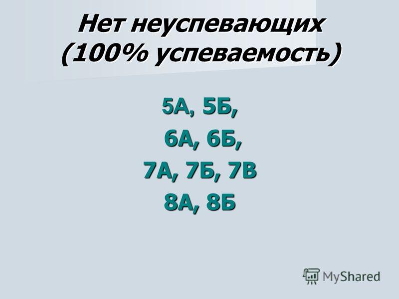 Нет неуспевающих (100% успеваемость) 5А, 5Б, 6А, 6Б, 6А, 6Б, 7А, 7Б, 7В 8А, 8Б