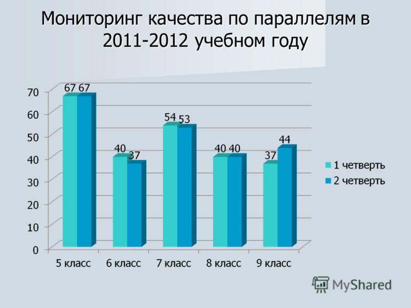 Мониторинг качества по параллелям в 2011-2012 учебном году