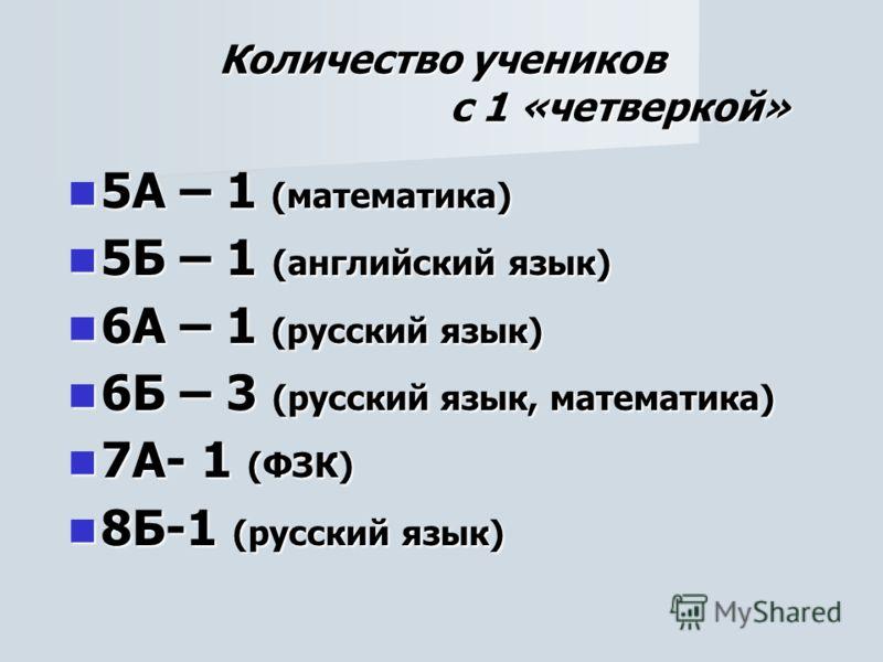 Количество учеников с 1 «четверкой» 5А – 1 (математика) 5А – 1 (математика) 5Б – 1 (английский язык) 5Б – 1 (английский язык) 6А – 1 (русский язык) 6А – 1 (русский язык) 6Б – 3 (русский язык, математика) 6Б – 3 (русский язык, математика) 7А- 1 (ФЗК)
