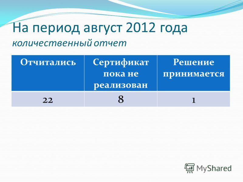 На период август 2012 года количественный отчет ОтчиталисьСертификат пока не реализован Решение принимается 2281