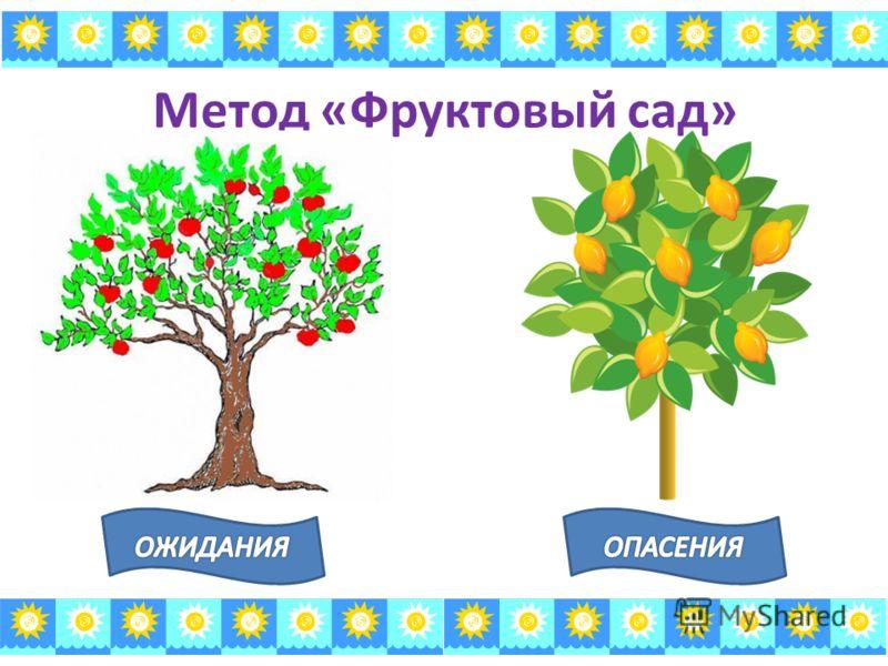 Метод «Фруктовый сад»
