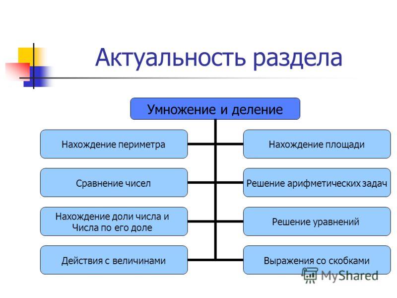 цели и задачи знакомство с величинами