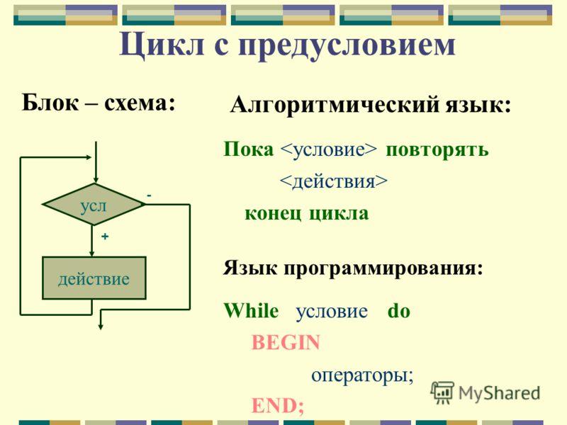 Цикл с предусловием Язык программирования: While условие do BEGIN операторы; END; действие усл - + Алгоритмический язык: Пока повторять конец цикла Блок – схема: