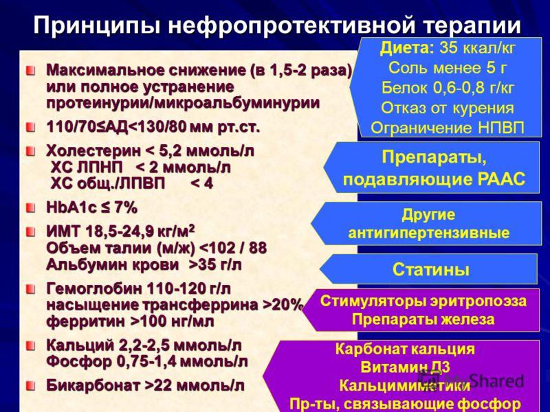 Принципы нефропротективной терапии Максимальное снижение (в 1,5-2 раза) или полное устранение протеинурии/микроальбуминурии 110/70АД20% ферритин >100 нг/мл Кальций 2,2-2,5 ммоль/л Фосфор 0,75-1,4 ммоль/л Бикарбонат >22 ммоль/л Препараты, подавляющие