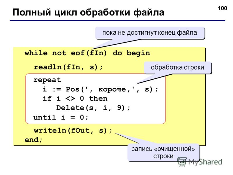 100 Полный цикл обработки файла while not eof(fIn) do begin readln(fIn, s); writeln(fOut, s); end; while not eof(fIn) do begin readln(fIn, s); writeln(fOut, s); end; repeat i := Pos(', короче,', s); if i  0 then Delete(s, i, 9); until i = 0; пока не