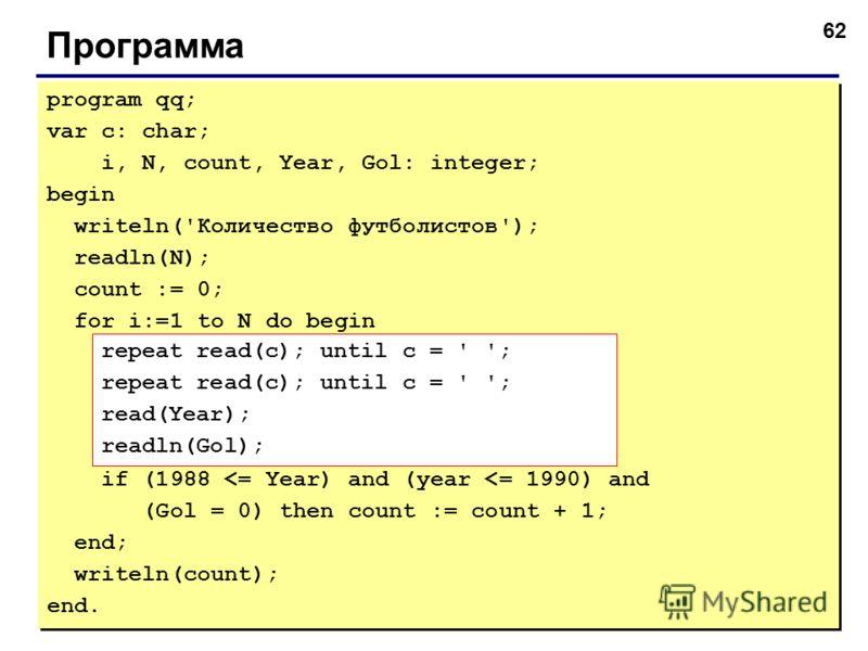 62 Программа program qq; var c: char; i, N, count, Year, Gol: integer; begin writeln('Количество футболистов'); readln(N); count := 0; for i:=1 to N do begin repeat read(c); until c = ' '; read(Year); readln(Gol); if (1988
