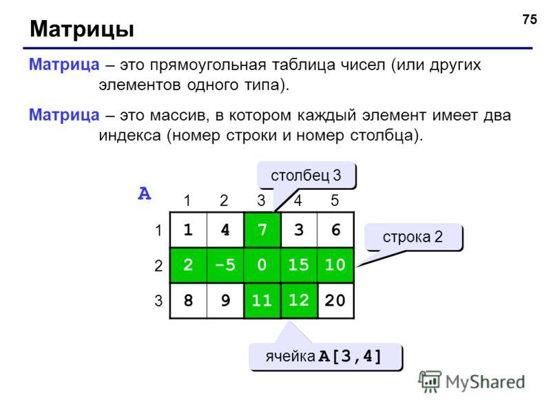 75 Матрицы Матрица – это прямоугольная таблица чисел (или других элементов одного типа). Матрица – это массив, в котором каждый элемент имеет два индекса (номер строки и номер столбца). 14736 2-50151010 89111220 1 2 3 12345 A 7 0 11 2-50151010 1212 с