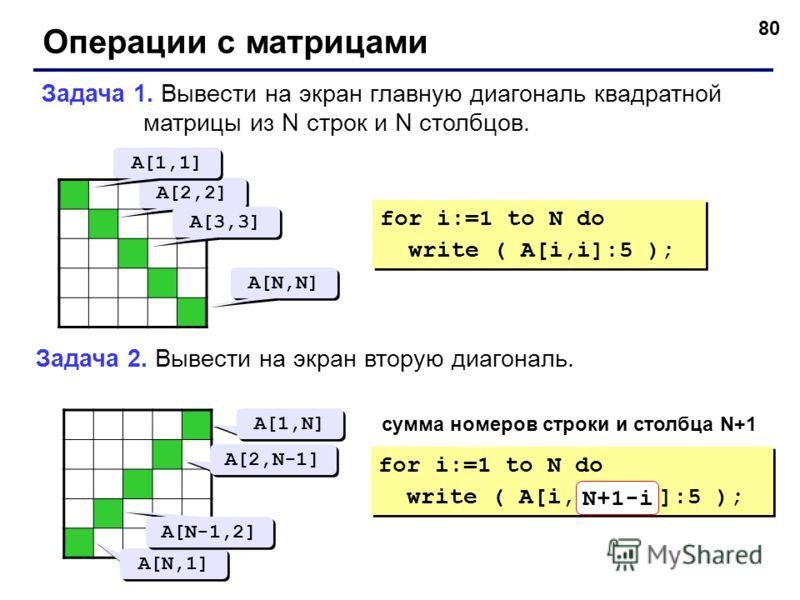 80 Операции с матрицами Задача 1. Вывести на экран главную диагональ квадратной матрицы из N строк и N столбцов. A[1,N] A[2,2] A[3,3] A[N,N] for i:=1 to N do write ( A[i,i]:5 ); for i:=1 to N do write ( A[i,i]:5 ); Задача 2. Вывести на экран вторую д