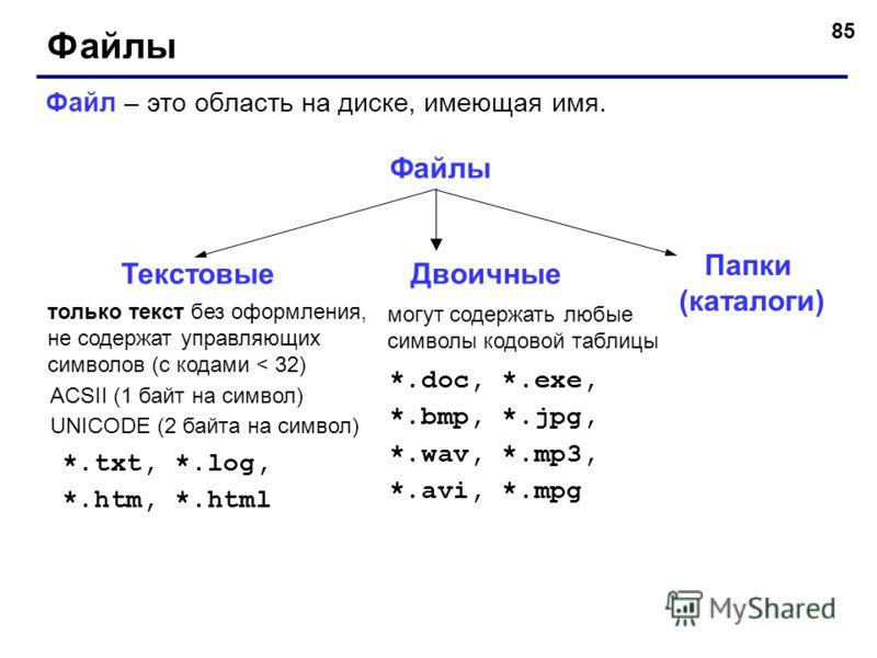 85 Файлы Файл – это область на диске, имеющая имя. Файлы только текст без оформления, не содержат управляющих символов (с кодами < 32) ACSII (1 байт на символ) UNICODE (2 байта на символ) *.txt, *.log, *.htm, *.html могут содержать любые символы кодо