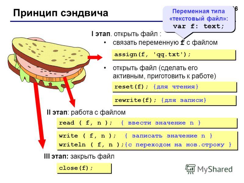86 Принцип сэндвича I этап. открыть файл : связать переменную f с файлом открыть файл (сделать его активным, приготовить к работе) assign(f, 'qq.txt'); reset(f); {для чтения} rewrite(f); {для записи} II этап: работа с файлом Переменная типа «текстовы