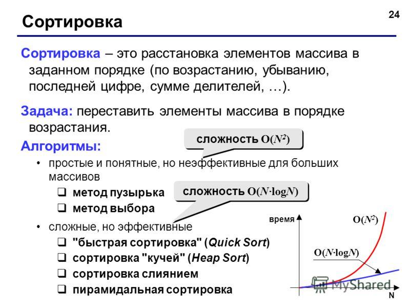 24 Сортировка Сортировка – это расстановка элементов массива в заданном порядке (по возрастанию, убыванию, последней цифре, сумме делителей, …). Задача: переставить элементы массива в порядке возрастания. Алгоритмы: простые и понятные, но неэффективн