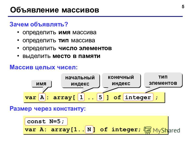5 Объявление массивов Зачем объявлять? определить имя массива определить тип массива определить число элементов выделить место в памяти Массив целых чисел: Размер через константу: имя начальный индекс конечный индекс тип элементов тип элементов var A